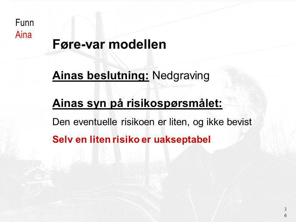 Føre-var modellen Funn Aina Ainas beslutning: Nedgraving Ainas syn på risikospørsmålet: Den eventuelle risikoen er liten, og ikke bevist Selv en liten risiko er uakseptabel 36