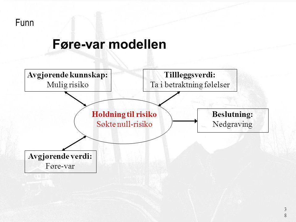 Føre-var modellen Funn 38 Holdning til risiko Søkte null-risiko Tillleggsverdi: Ta i betraktning følelser Avgjørende kunnskap: Mulig risiko Beslutning: Nedgraving Avgjørende verdi: Føre-var
