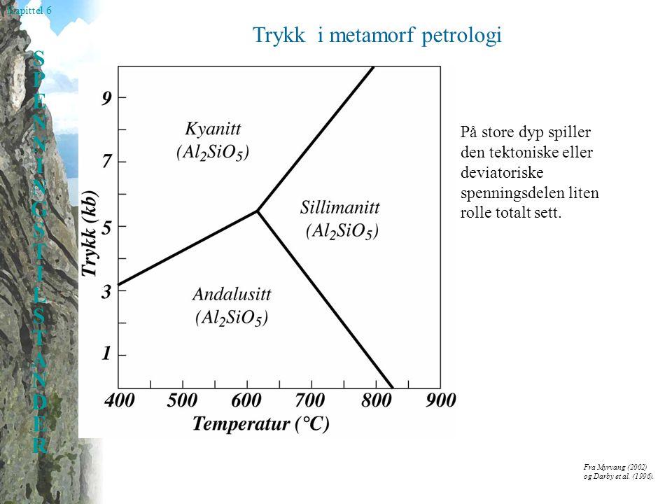 Kapittel 6 SPENNINGSTILSTANDERSPENNINGSTILSTANDER Trykk i metamorf petrologi Fra Myrvang (2002) og Darby et al.
