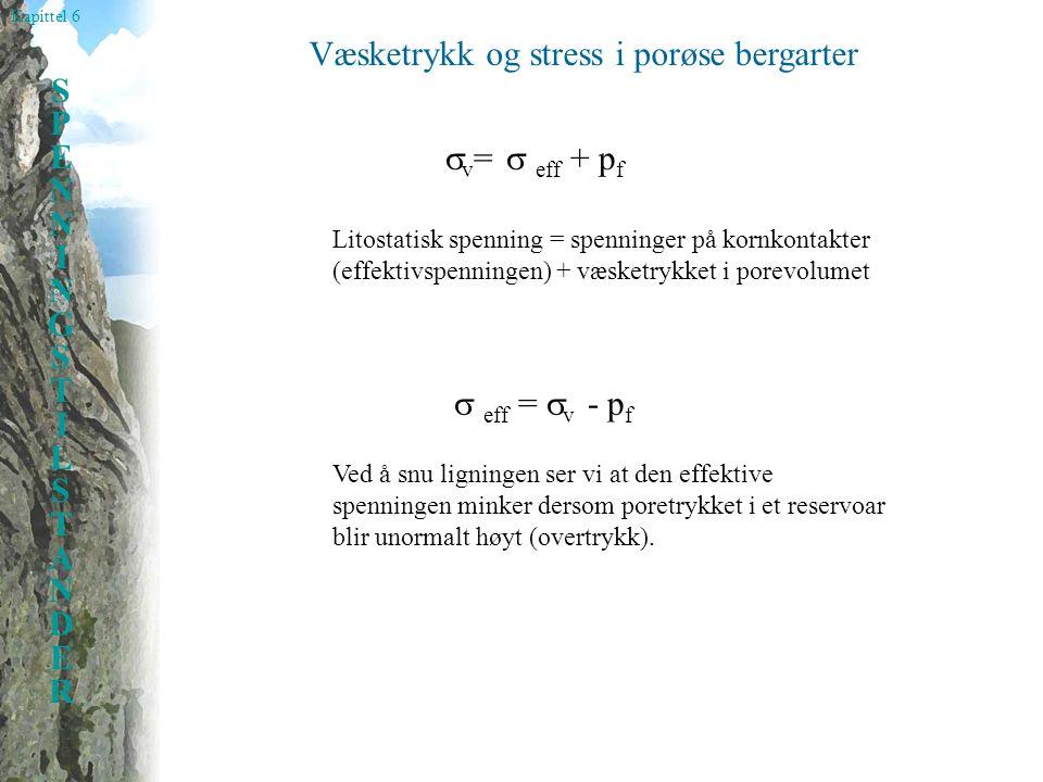 Kapittel 6 SPENNINGSTILSTANDERSPENNINGSTILSTANDER Væsketrykk og stress i porøse bergarter  v =  eff + p f Litostatisk spenning = spenninger på kornkontakter (effektivspenningen) + væsketrykket i porevolumet  eff =  v - p f Ved å snu ligningen ser vi at den effektive spenningen minker dersom poretrykket i et reservoar blir unormalt høyt (overtrykk).