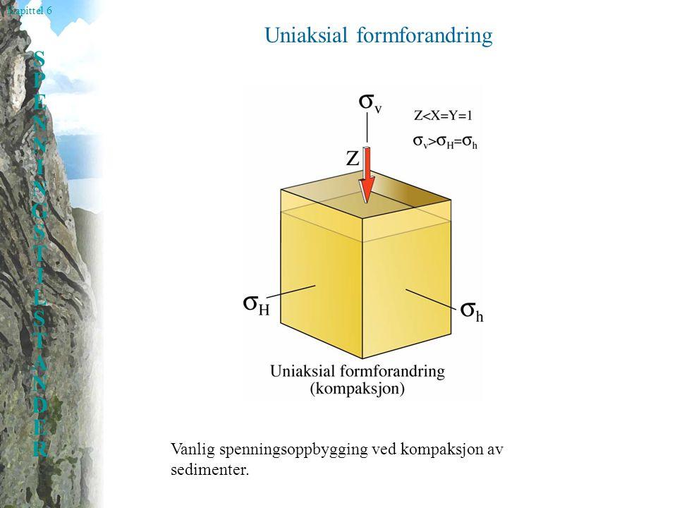 Kapittel 6 SPENNINGSTILSTANDERSPENNINGSTILSTANDER Uniaksial formforandring Vanlig spenningsoppbygging ved kompaksjon av sedimenter.
