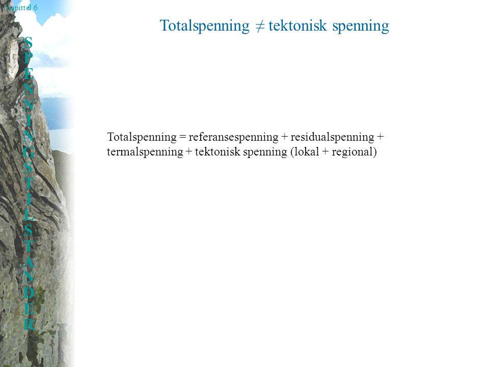 Kapittel 6 SPENNINGSTILSTANDERSPENNINGSTILSTANDER Totalspenning ≠ tektonisk spenning Totalspenning = referansespenning + residualspenning + termalspenning + tektonisk spenning (lokal + regional)