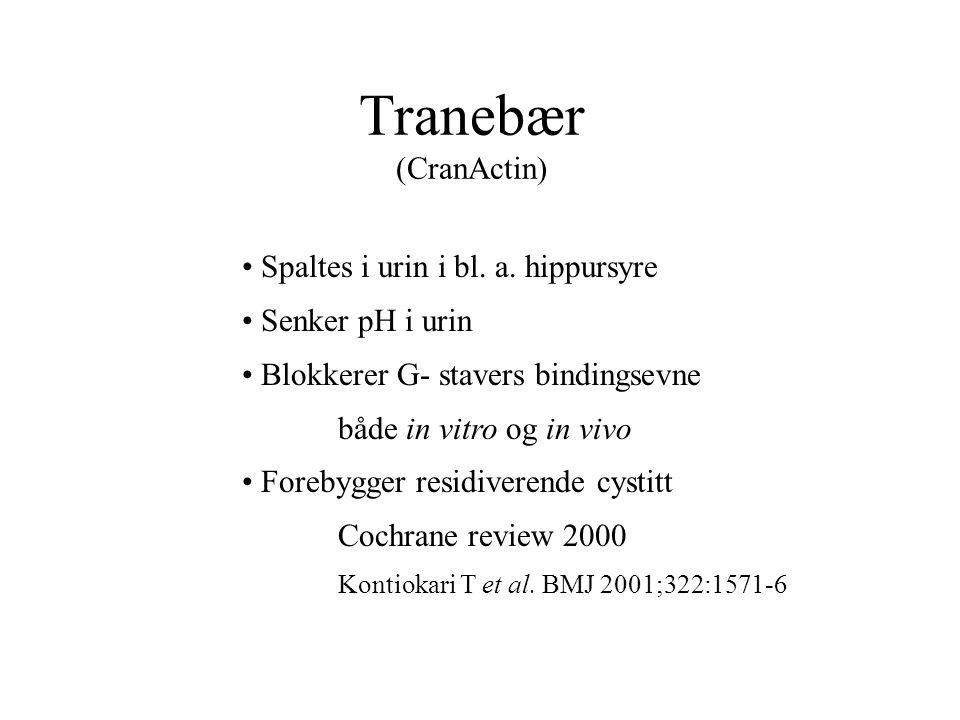 Tranebær (CranActin) Spaltes i urin i bl.a.