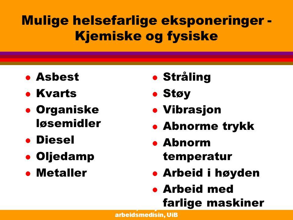 Moen, Seksjon for arbeidsmedisin, UiB Mulige helsefarlige eksponeringer - Kjemiske og fysiske l Asbest l Kvarts l Organiske løsemidler l Diesel l Olje