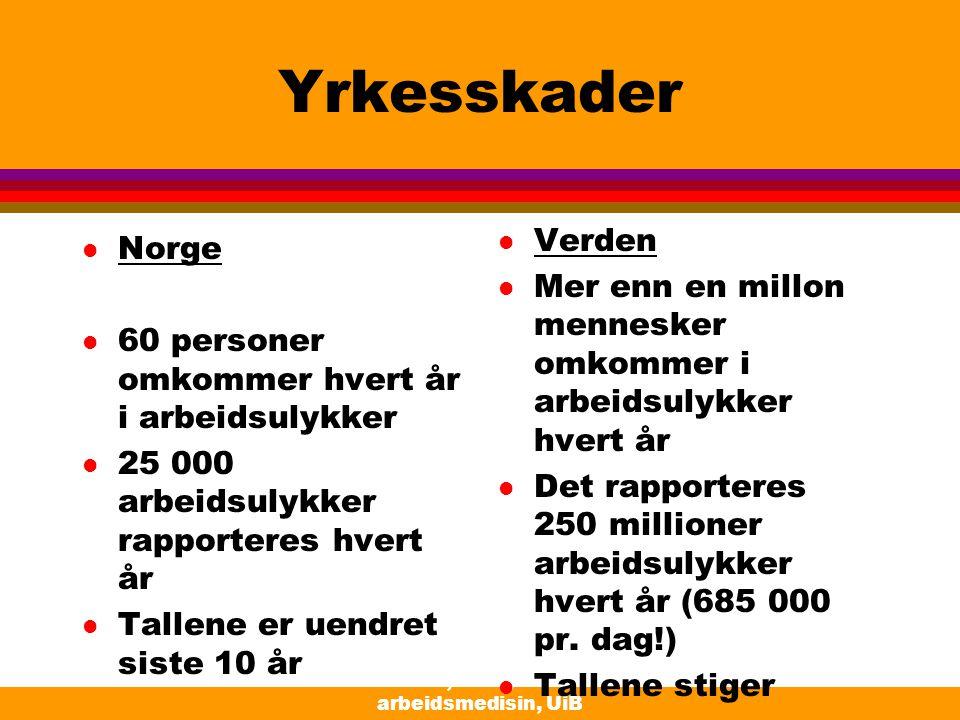 Moen, Seksjon for arbeidsmedisin, UiB Yrkesskader l Norge l 60 personer omkommer hvert år i arbeidsulykker l 25 000 arbeidsulykker rapporteres hvert å