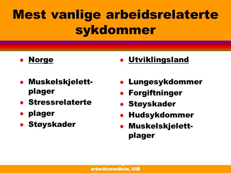 Moen, Seksjon for arbeidsmedisin, UiB Mest vanlige arbeidsrelaterte sykdommer l Norge l Muskelskjelett- plager l Stressrelaterte l plager l Støyskader