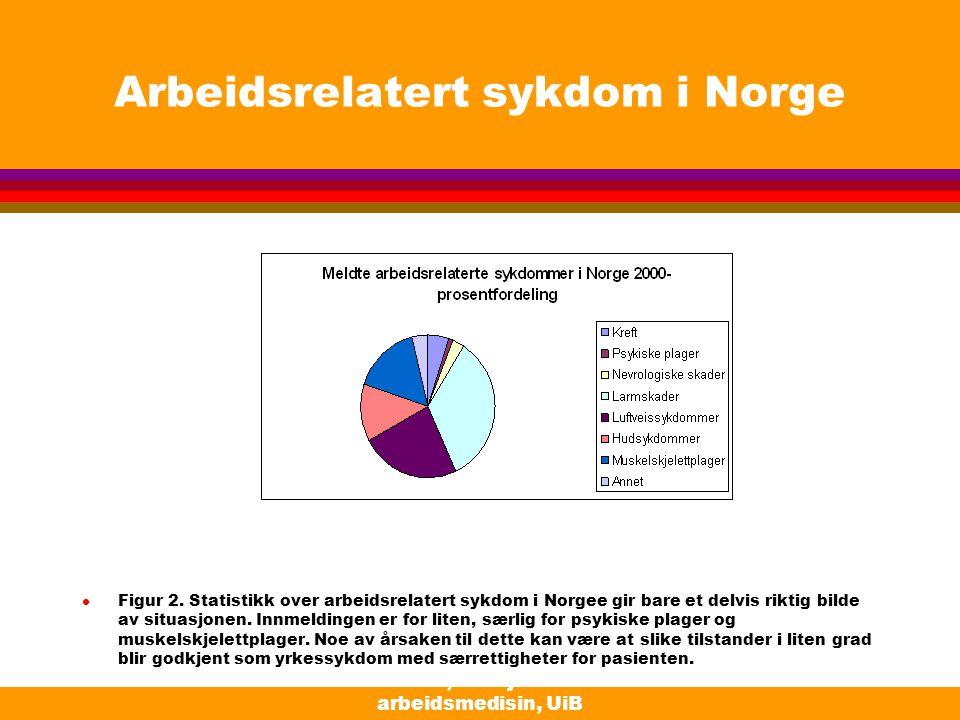 Moen, Seksjon for arbeidsmedisin, UiB Arbeidsrelatert sykdom i Norge l Figur 2. Statistikk over arbeidsrelatert sykdom i Norgee gir bare et delvis rik