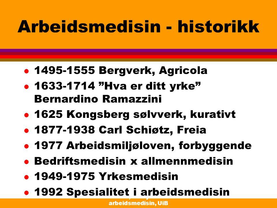"""Moen, Seksjon for arbeidsmedisin, UiB Arbeidsmedisin - historikk l 1495-1555 Bergverk, Agricola l 1633-1714 """"Hva er ditt yrke"""" Bernardino Ramazzini l"""