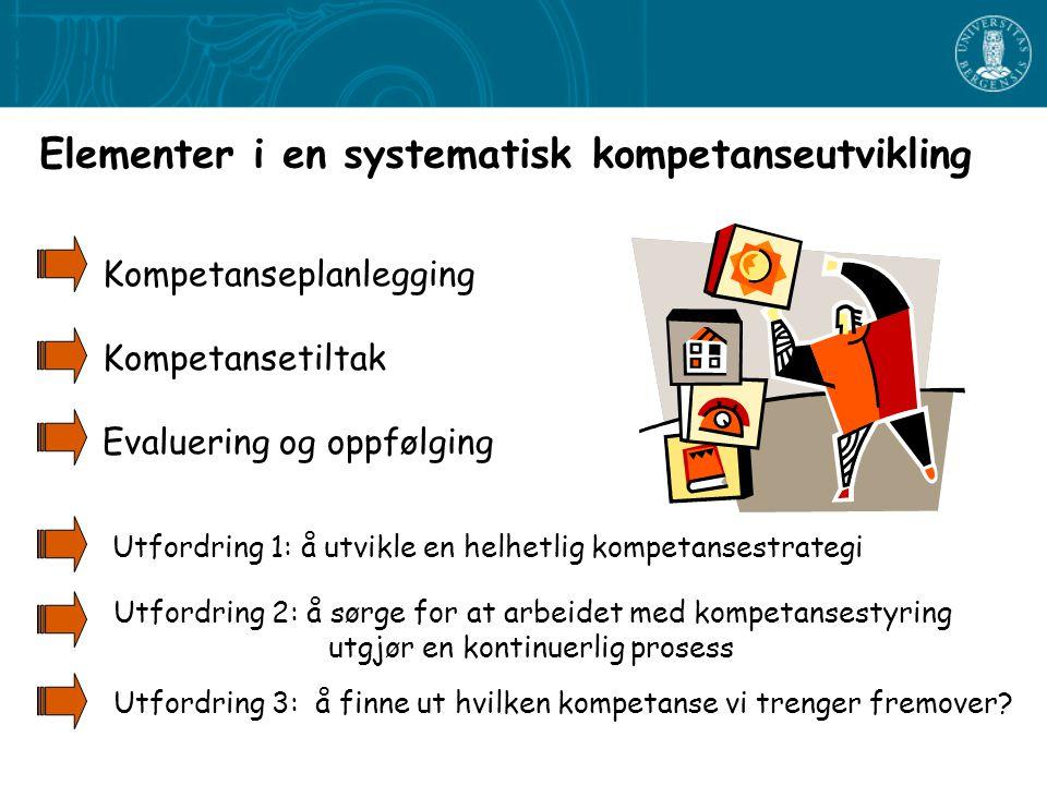 En enkel modell for kompetansekartlegging Kompetansebeholdning Kompetansekartlegging Kompetansebehov NÅFREMTID GAP Definere Fylle