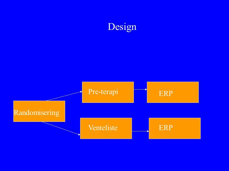Pre-terapi VentelisteERP Randomisering Design