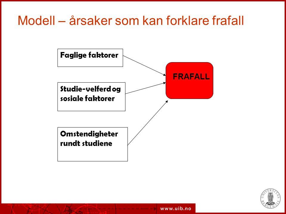 Modell – årsaker som kan forklare frafall Faglige faktorer Studie-velferd og sosiale faktorer Omstendigheter rundt studiene FRAFALL