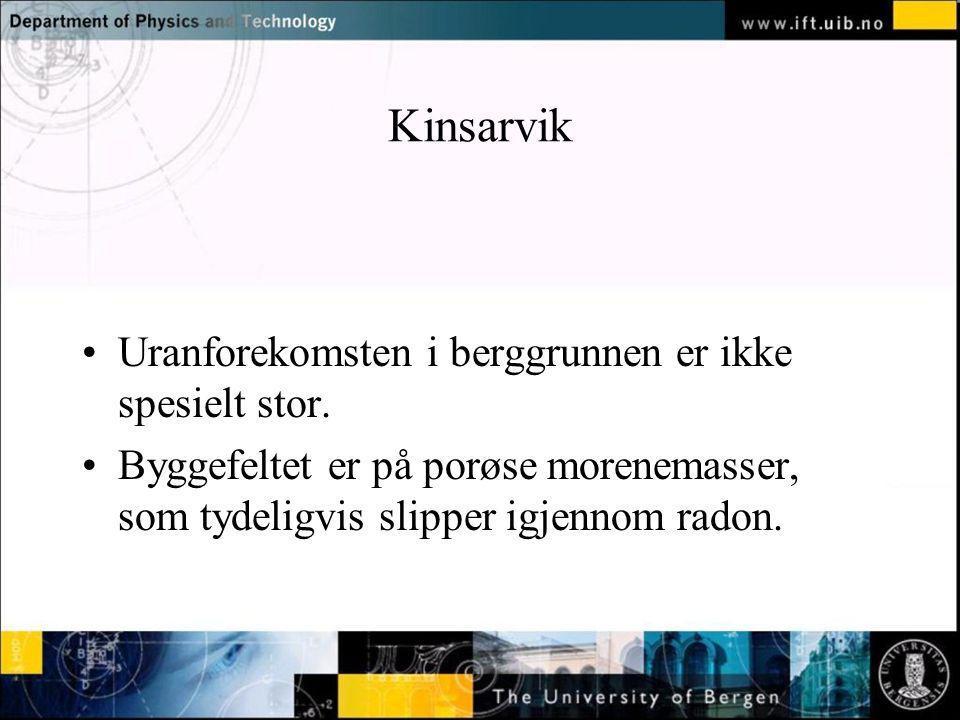 Normal text - click to edit Kinsarvik Uranforekomsten i berggrunnen er ikke spesielt stor. Byggefeltet er på porøse morenemasser, som tydeligvis slipp