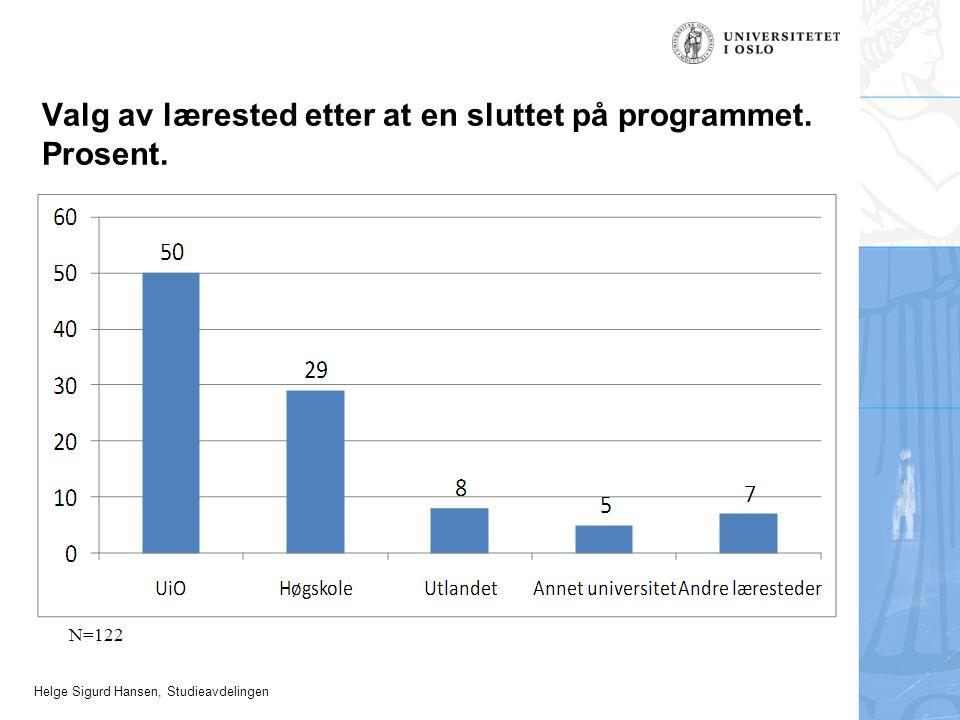 Helge Sigurd Hansen, Studieavdelingen Valg av lærested etter at en sluttet på programmet. Prosent. N=122