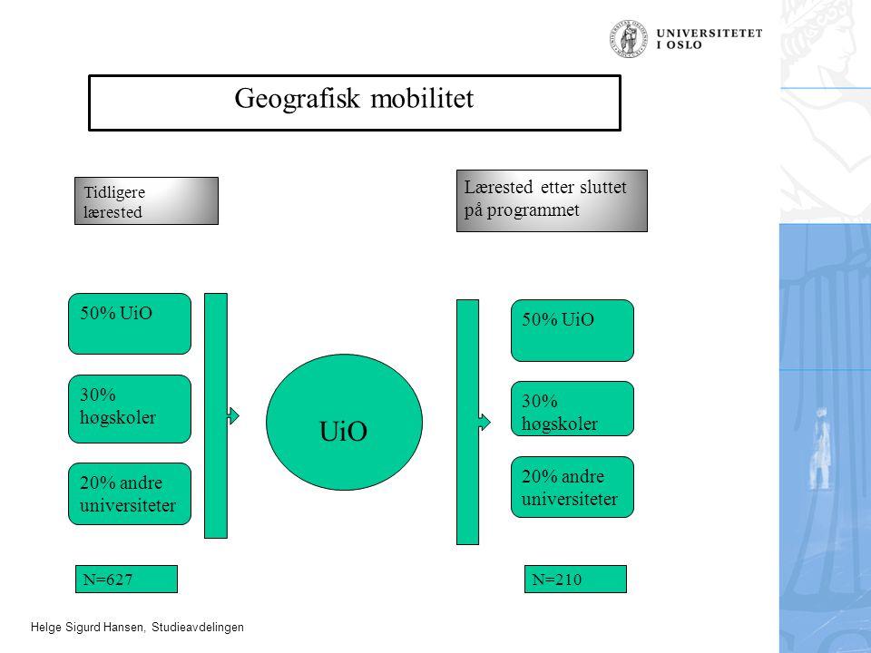 Helge Sigurd Hansen, Studieavdelingen Geografisk mobilitet 50% UiO 30% høgskoler 20% andre universiteter UiO 30% høgskoler 20% andre universiteter Tidligere lærested Lærested etter sluttet på programmet 50% UiO N=627N=210