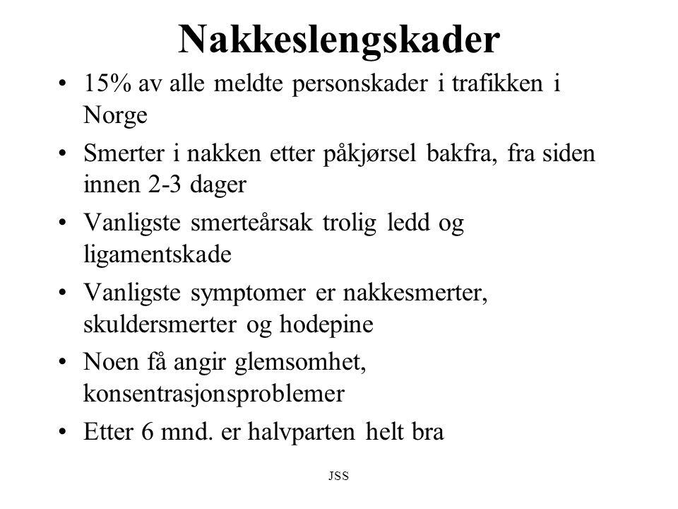 JSS Nakkeslengskader 15% av alle meldte personskader i trafikken i Norge Smerter i nakken etter påkjørsel bakfra, fra siden innen 2-3 dager Vanligste