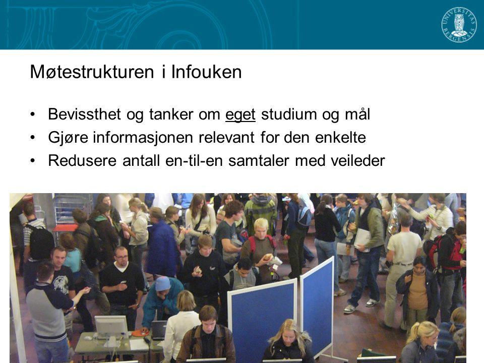 Innhold i Infouken Fredag/mandag Programmøte (1-2 timer) Tirsdag 1.