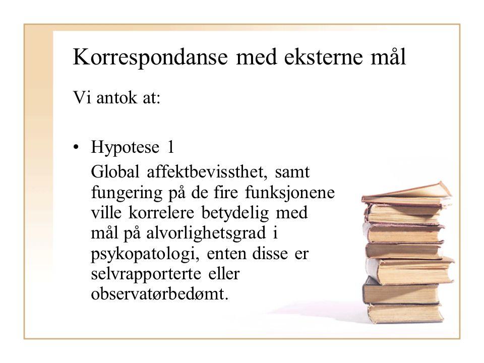 Korrespondanse med eksterne mål Vi antok at: Hypotese 1 Global affektbevissthet, samt fungering på de fire funksjonene ville korrelere betydelig med m