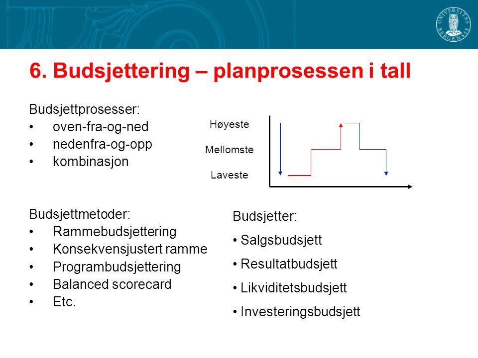 6. Budsjettering – planprosessen i tall Budsjettprosesser: oven-fra-og-ned nedenfra-og-opp kombinasjon Budsjettmetoder: Rammebudsjettering Konsekvensj