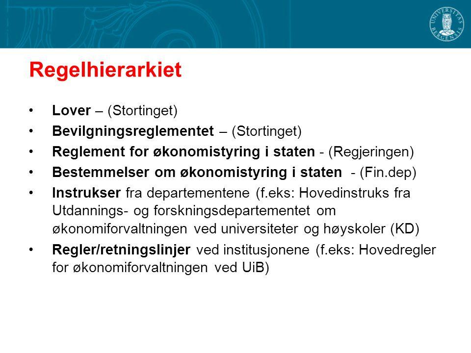 Regelhierarkiet Lover – (Stortinget) Bevilgningsreglementet – (Stortinget) Reglement for økonomistyring i staten - (Regjeringen) Bestemmelser om økono