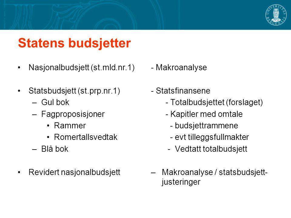 Statens budsjetter Nasjonalbudsjett (st.mld.nr.1) Statsbudsjett (st.prp.nr.1) –Gul bok –Fagproposisjoner Rammer Romertallsvedtak –Blå bok Revidert nas
