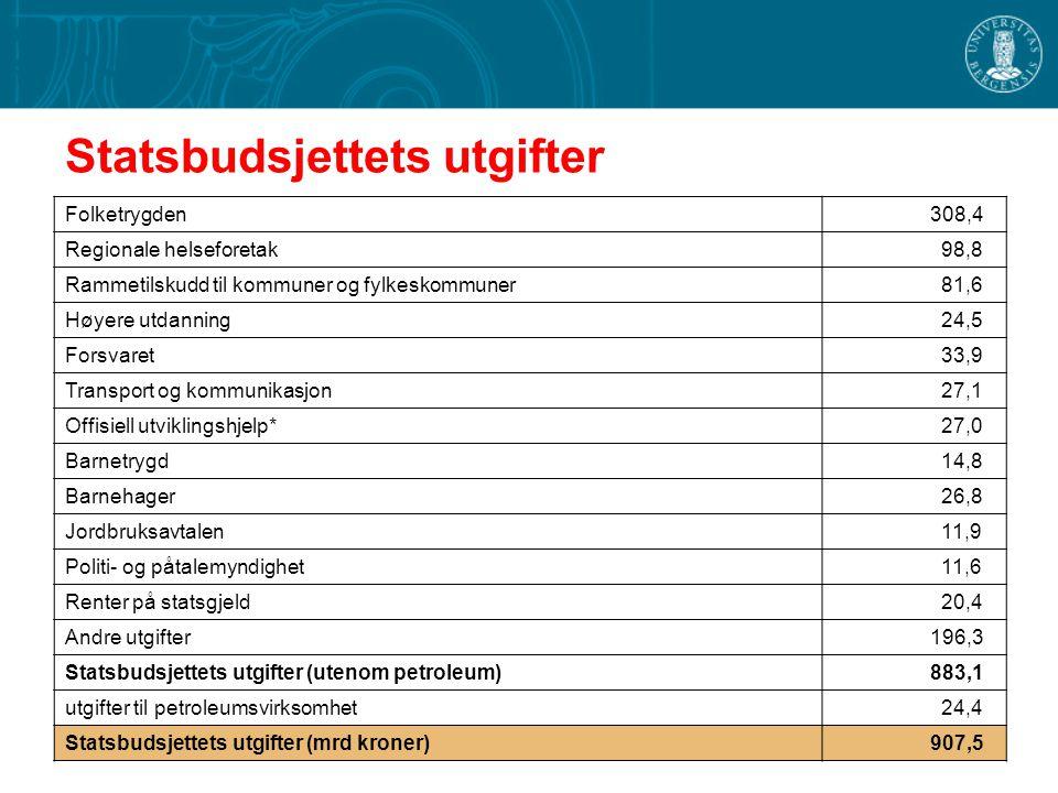 Folketrygden 308,4 Regionale helseforetak 98,8 Rammetilskudd til kommuner og fylkeskommuner 81,6 Høyere utdanning 24,5 Forsvaret 33,9 Transport og kom