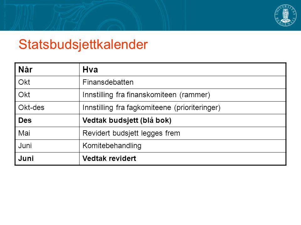 Statsbudsjettkalender NårHva OktFinansdebatten OktInnstilling fra finanskomiteen (rammer) Okt-desInnstilling fra fagkomiteene (prioriteringer) DesVedt