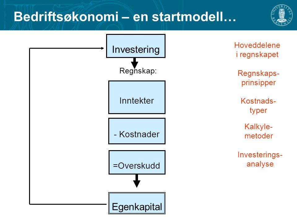Bedriftsøkonomi – en startmodell… Inntekter - Kostnader =Overskudd Regnskap: Egenkapital Investering Hoveddelene i regnskapet Regnskaps- prinsipper Ko