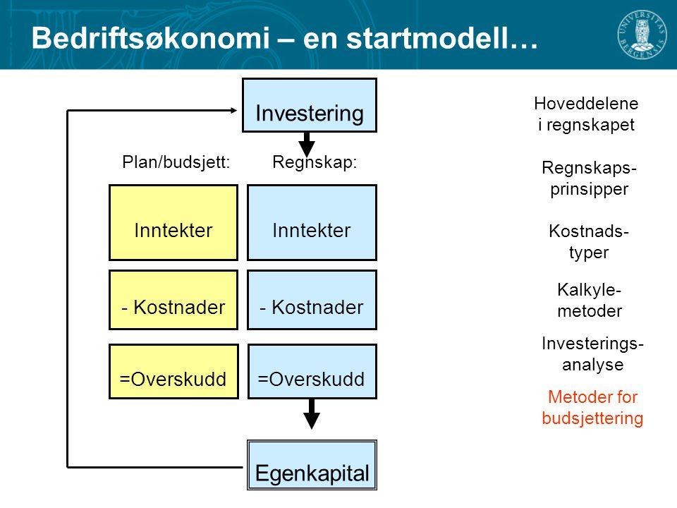 Bedriftsøkonomi – en startmodell… Inntekter - Kostnader =Overskudd Regnskap: Inntekter - Kostnader =Overskudd Plan/budsjett: Egenkapital Investering H