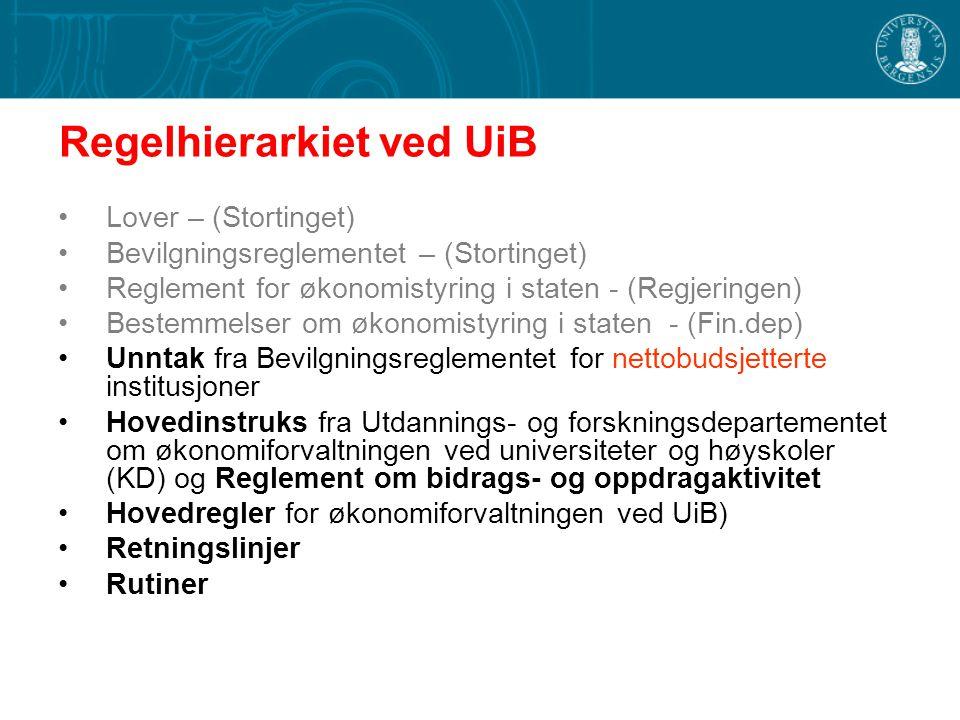 Regelhierarkiet ved UiB Lover – (Stortinget) Bevilgningsreglementet – (Stortinget) Reglement for økonomistyring i staten - (Regjeringen) Bestemmelser