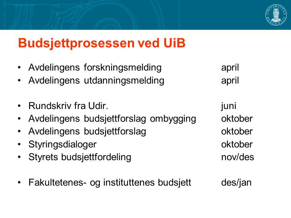 Budsjettprosessen ved UiB Avdelingens forskningsmelding april Avdelingens utdanningsmelding april Rundskriv fra Udir. juni Avdelingens budsjettforslag