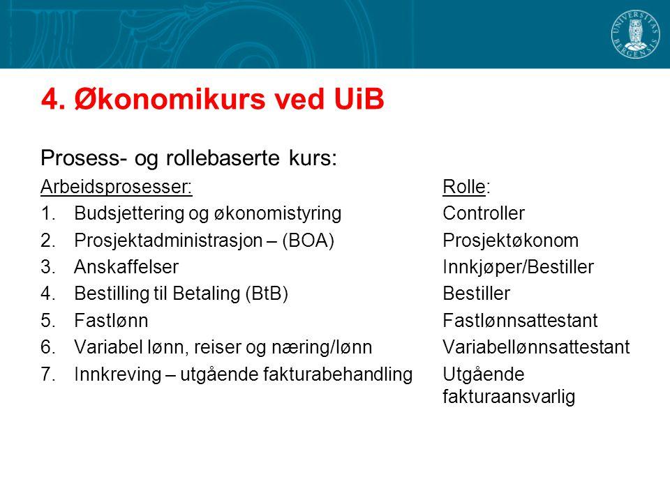 4. Økonomikurs ved UiB Prosess- og rollebaserte kurs: Arbeidsprosesser:Rolle: 1.Budsjettering og økonomistyringController 2.Prosjektadministrasjon – (