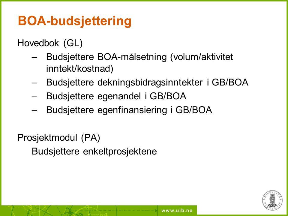 BOA-budsjettering Hovedbok (GL) –Budsjettere BOA-målsetning (volum/aktivitet inntekt/kostnad) –Budsjettere dekningsbidragsinntekter i GB/BOA –Budsjett