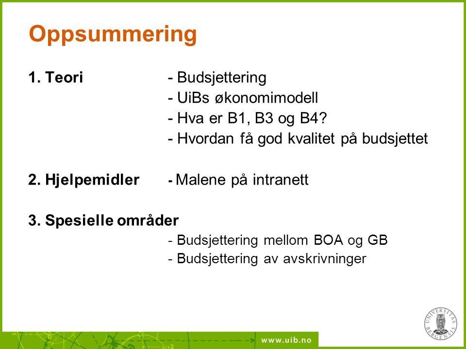Oppsummering 1. Teori - Budsjettering - UiBs økonomimodell - Hva er B1, B3 og B4? - Hvordan få god kvalitet på budsjettet 2. Hjelpemidler - Malene på