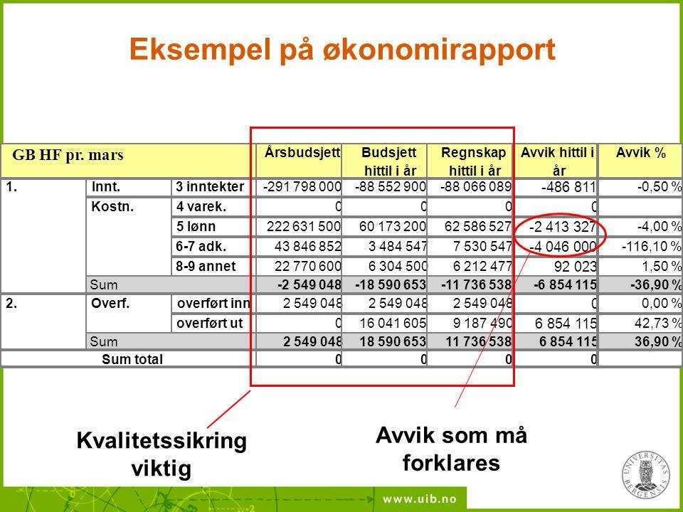 Eksempel på økonomirapport Avvik som må forklares Kvalitetssikring viktig