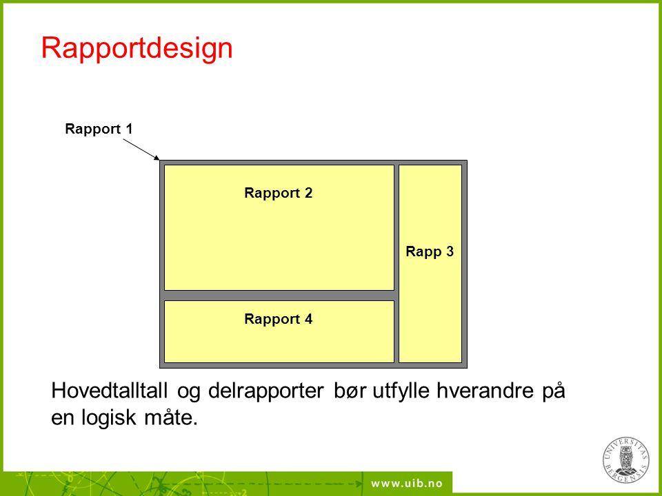 Rapportdesign Rapp 3 Rapport 4 Rapport 2 Rapport 1 Hovedtalltall og delrapporter bør utfylle hverandre på en logisk måte.