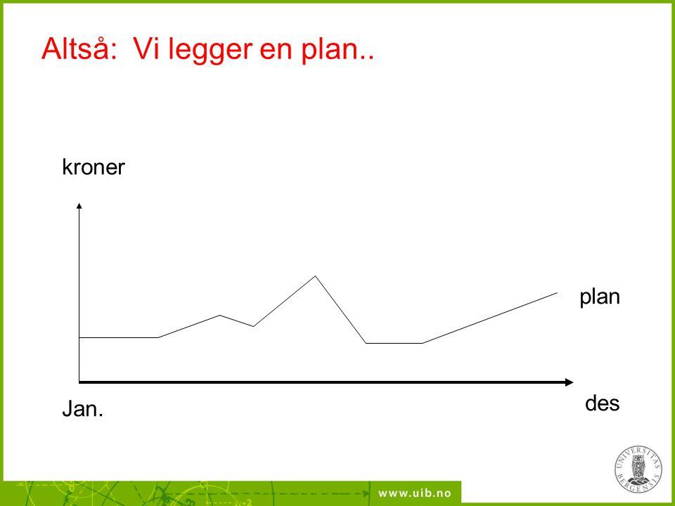 Altså: Vi legger en plan.. des Jan. plan kroner