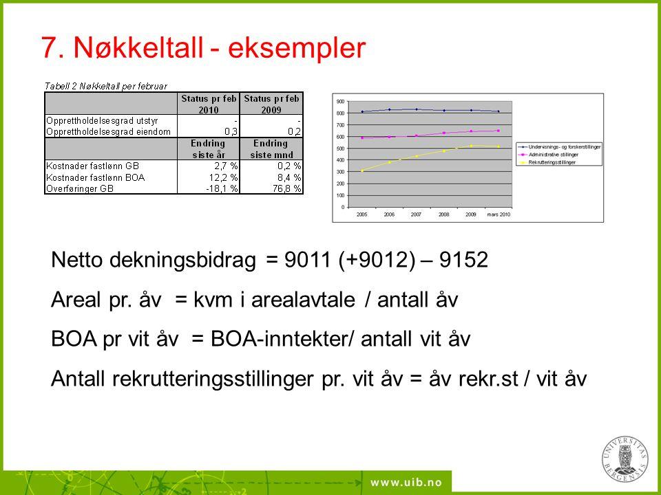 7. Nøkkeltall - eksempler Netto dekningsbidrag = 9011 (+9012) – 9152 Areal pr. åv = kvm i arealavtale / antall åv BOA pr vit åv = BOA-inntekter/ antal