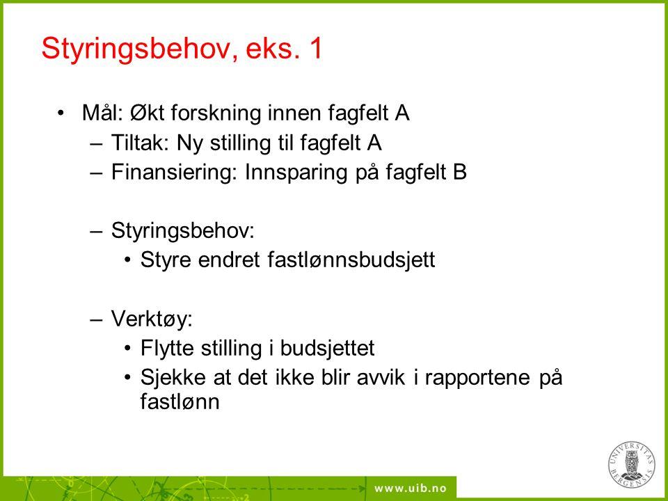 Styringsbehov, eks. 1 Mål: Økt forskning innen fagfelt A –Tiltak: Ny stilling til fagfelt A –Finansiering: Innsparing på fagfelt B –Styringsbehov: Sty