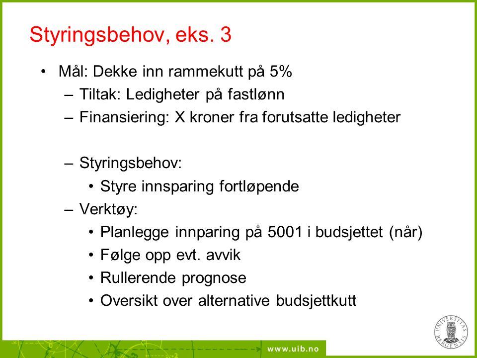 Styringsbehov, eks. 3 Mål: Dekke inn rammekutt på 5% –Tiltak: Ledigheter på fastlønn –Finansiering: X kroner fra forutsatte ledigheter –Styringsbehov: