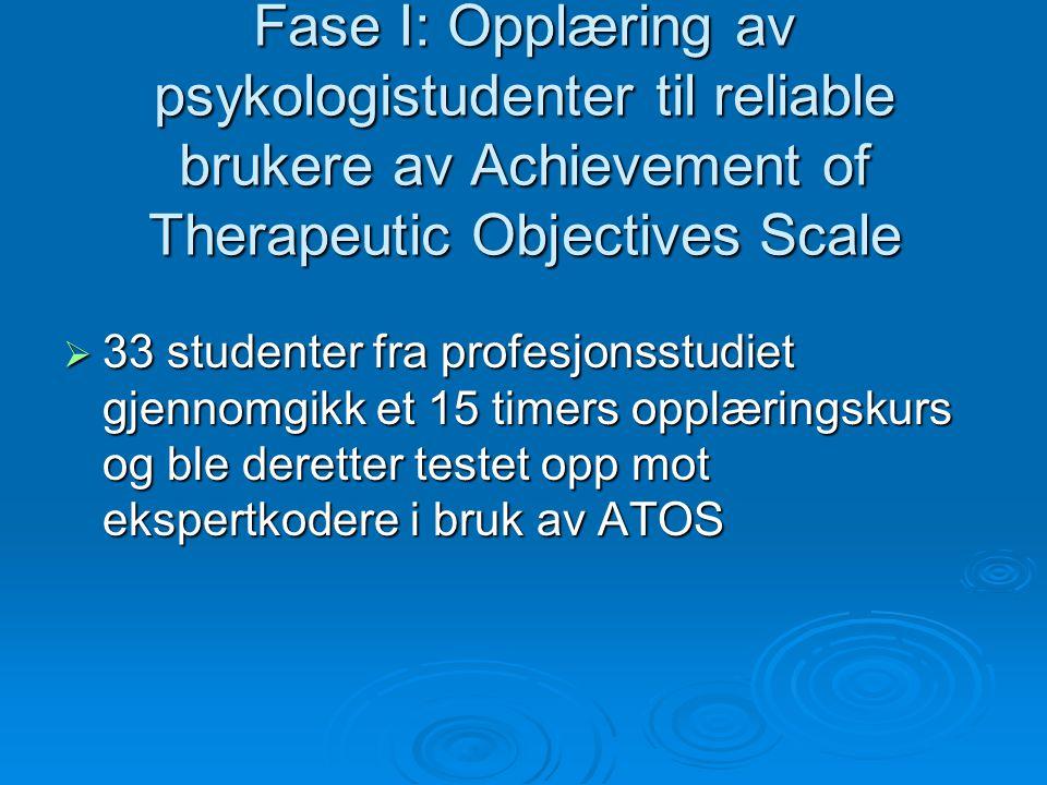 Fase I: Opplæring av psykologistudenter til reliable brukere av Achievement of Therapeutic Objectives Scale  33 studenter fra profesjonsstudiet gjenn