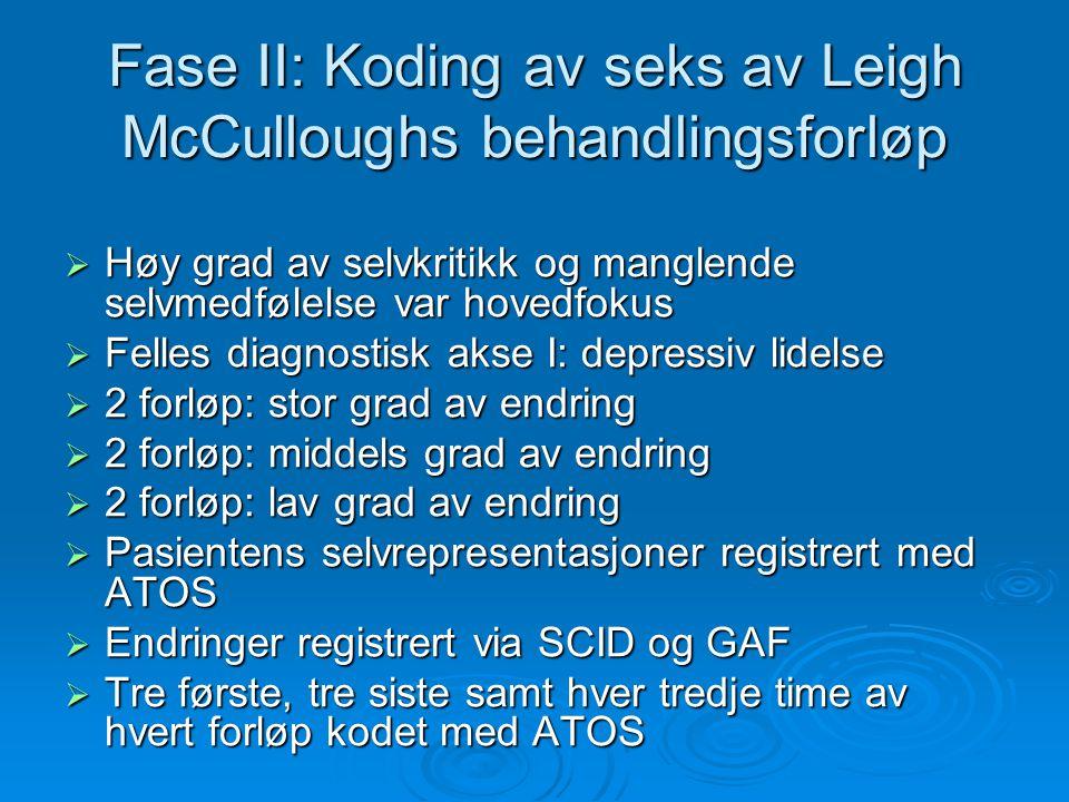 Fase II: Koding av seks av Leigh McCulloughs behandlingsforløp  Høy grad av selvkritikk og manglende selvmedfølelse var hovedfokus  Felles diagnosti