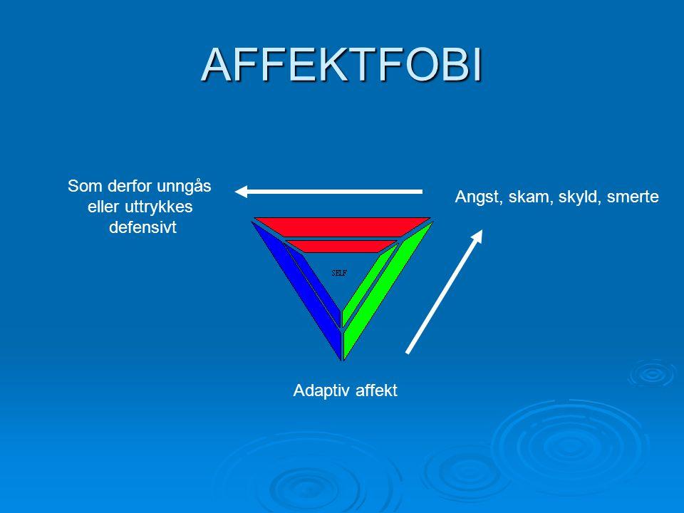 AFFEKTFOBI Adaptiv affekt Angst, skam, skyld, smerte Som derfor unngås eller uttrykkes defensivt