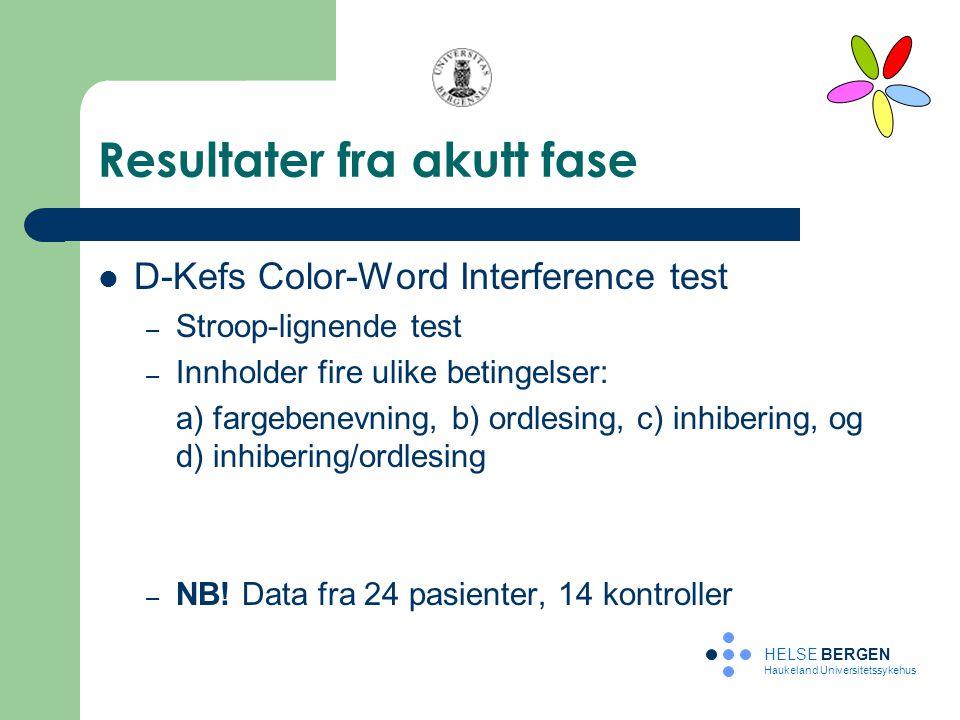 Resultater fra akutt fase D-Kefs Color-Word Interference test – Stroop-lignende test – Innholder fire ulike betingelser: a) fargebenevning, b) ordlesi