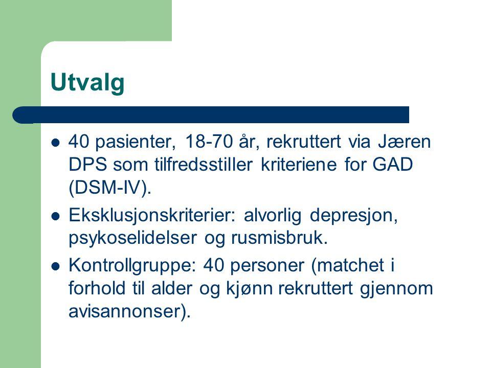 Utvalg 40 pasienter, 18-70 år, rekruttert via Jæren DPS som tilfredsstiller kriteriene for GAD (DSM-IV). Eksklusjonskriterier: alvorlig depresjon, psy