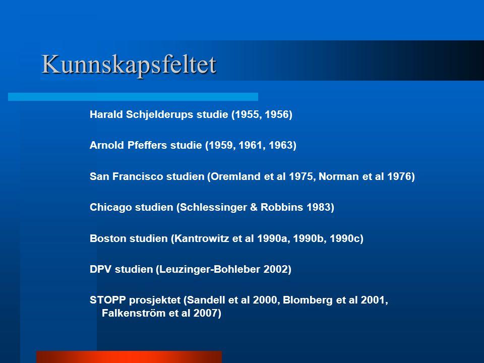 Kunnskapsfeltet Harald Schjelderups studie (1955, 1956) Arnold Pfeffers studie (1959, 1961, 1963) San Francisco studien (Oremland et al 1975, Norman e