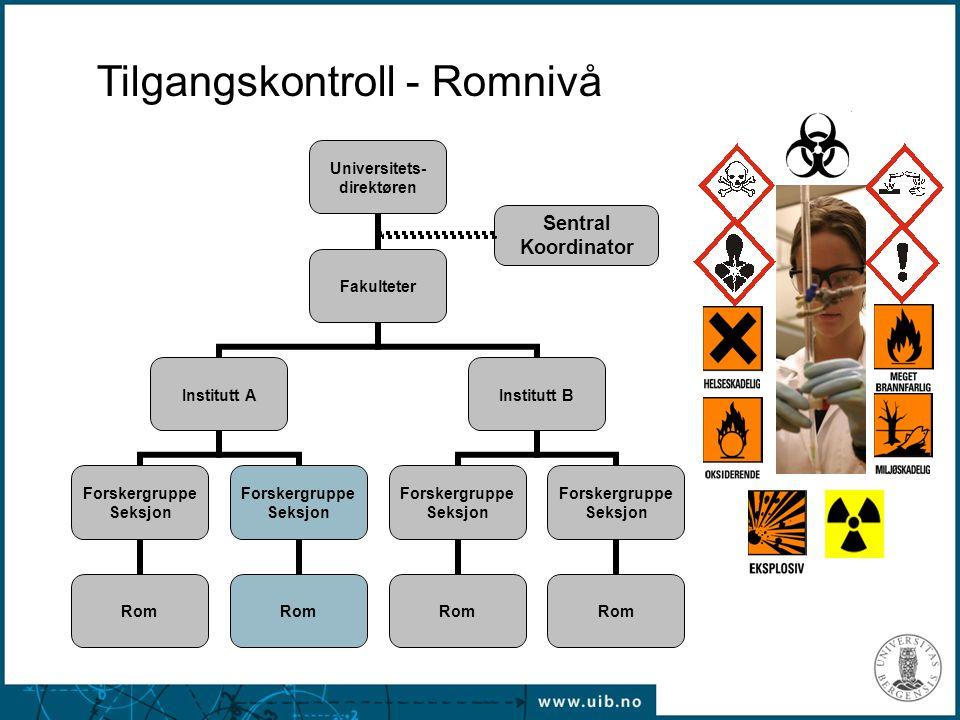 Sentral Koordinator Tilgangskontroll - Romnivå