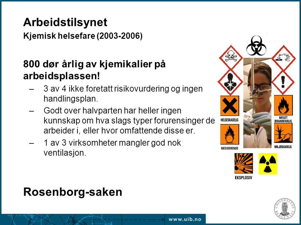 Arbeidstilsynet Kjemisk helsefare (2003-2006) 800 dør årlig av kjemikalier på arbeidsplassen! –3 av 4 ikke foretatt risikovurdering og ingen handlings