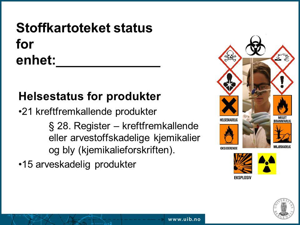 Helsestatus for produkter 21 kreftfremkallende produkter § 28. Register – kreftfremkallende eller arvestoffskadelige kjemikalier og bly (kjemikaliefor