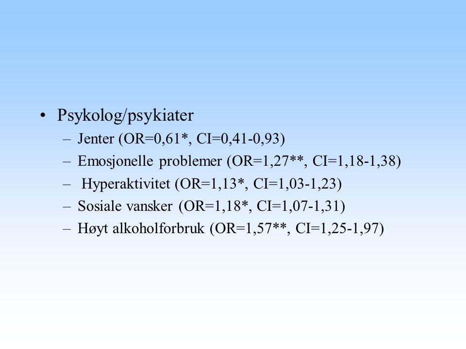 Psykolog/psykiater –Jenter (OR=0,61*, CI=0,41-0,93) –Emosjonelle problemer (OR=1,27**, CI=1,18-1,38) – Hyperaktivitet (OR=1,13*, CI=1,03-1,23) –Sosial