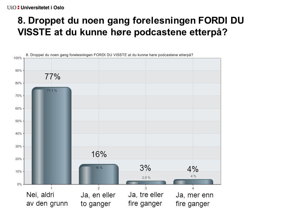 8. Droppet du noen gang forelesningen FORDI DU VISSTE at du kunne høre podcastene etterpå? 77% 16% 3% 4% Nei, aldri av den grunn Ja, en eller to gange